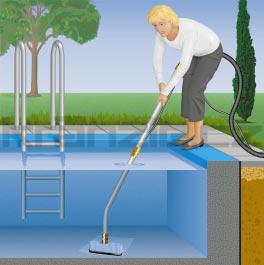 Kränzle pravoúhlý nástavec na čištění bazénů k vysavači kalů pro profesionály (nový)
