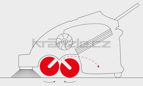 Zametací stroj Stolzenberg TwinSweep 900E - PRO komplet