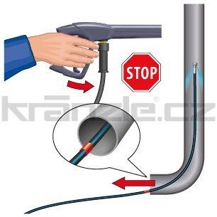 Kränzle kanalizační hadice na čištění potrubí 25m s tryskou KN055 (3+0), D12